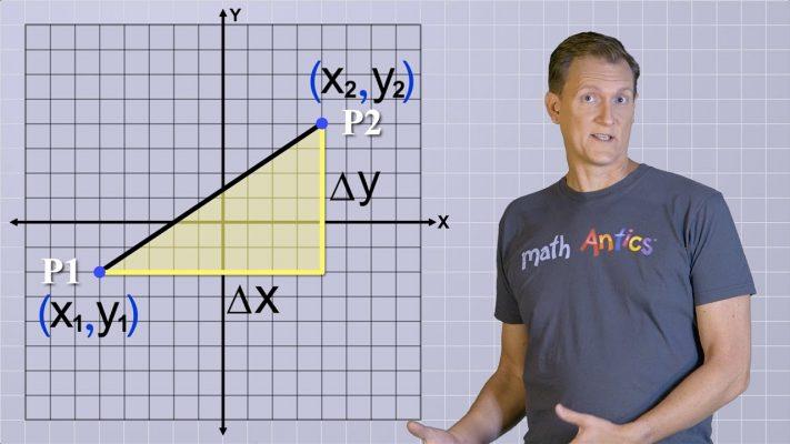 Algebra Basics: Slope And Distance - Math Antics