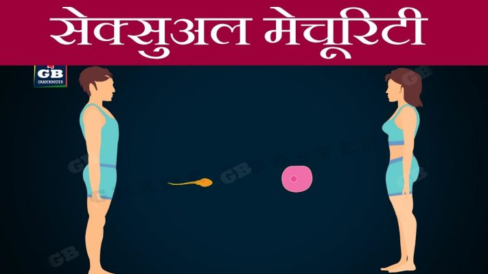 Sexual #reproduction in humans in hindi |puberty | biology | science | ncert class 10 #CBSE syllabus