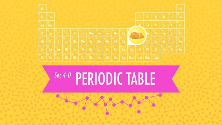 The Periodic Table: Crash Course Chemistry #4