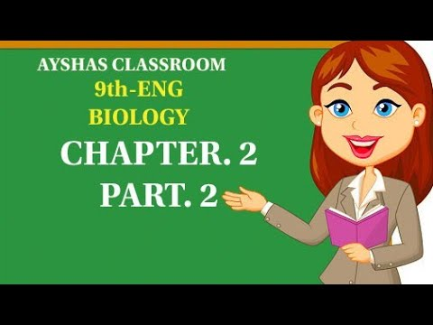 9th standard biology#chapter 2## part 2# Food Through Digestive Tract#