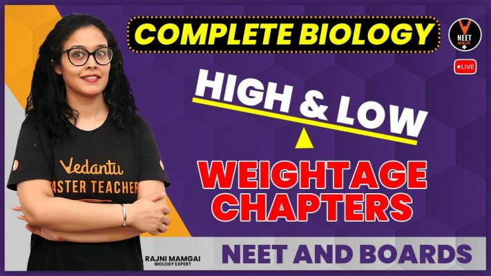 NEET Biology Chapter Wise Weightage (High And Low) | NEET 2021 Preparation | NEET Biology