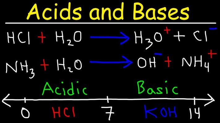 Acids and Bases - Basic Introduction - Chemistry