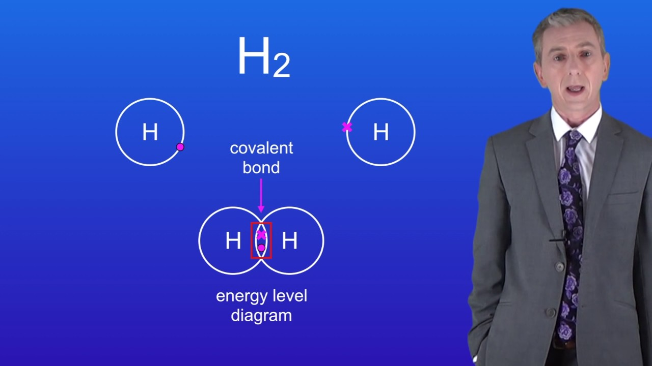 "GCSE Science Revision Chemistry ""Covalent Bonding 1"""