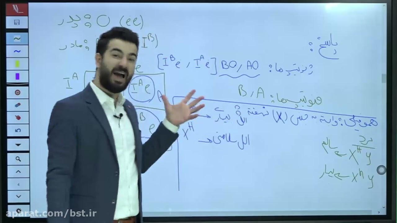 Twelfth Exam Night - Get Better Scores in Biology by Dr Tolouei Part II